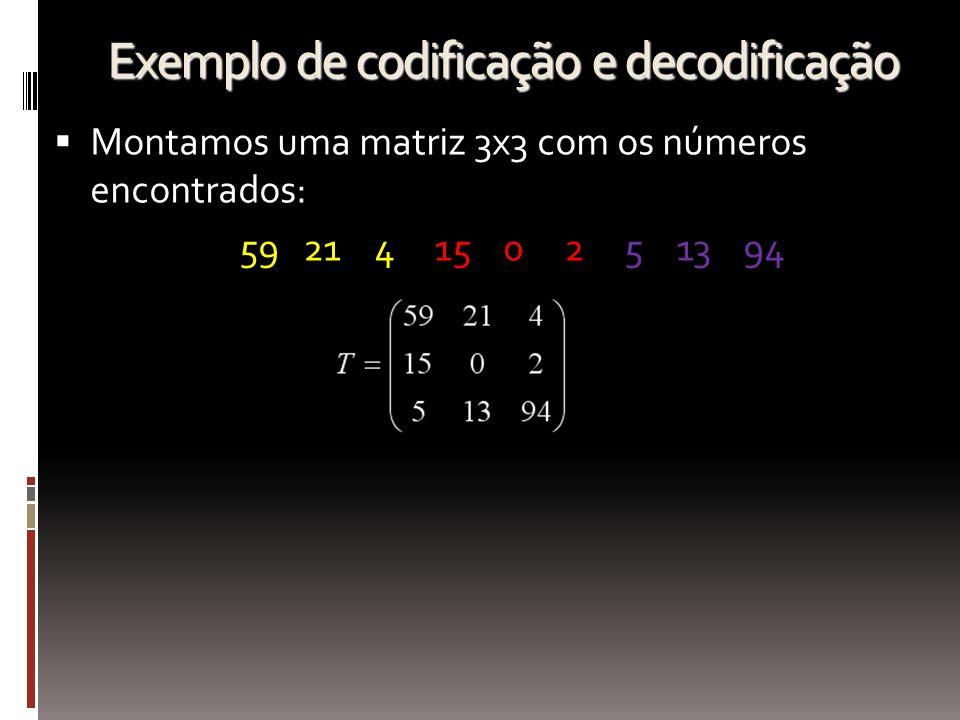 Exemplo de codificação e decodificação  Montamos uma matriz 3x3 com os números encontrados: 59 21 4 15 0 2 5 13 94