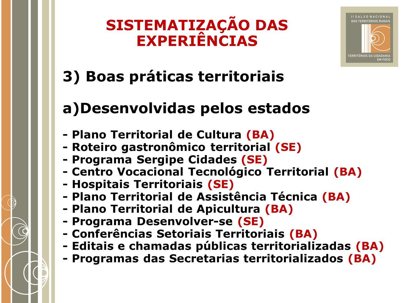 SISTEMATIZAÇÃO DAS EXPERIÊNCIAS 3) Boas práticas territoriais a)Desenvolvidas pelos estados - Plano Territorial de Cultura (BA) - Roteiro gastronômico
