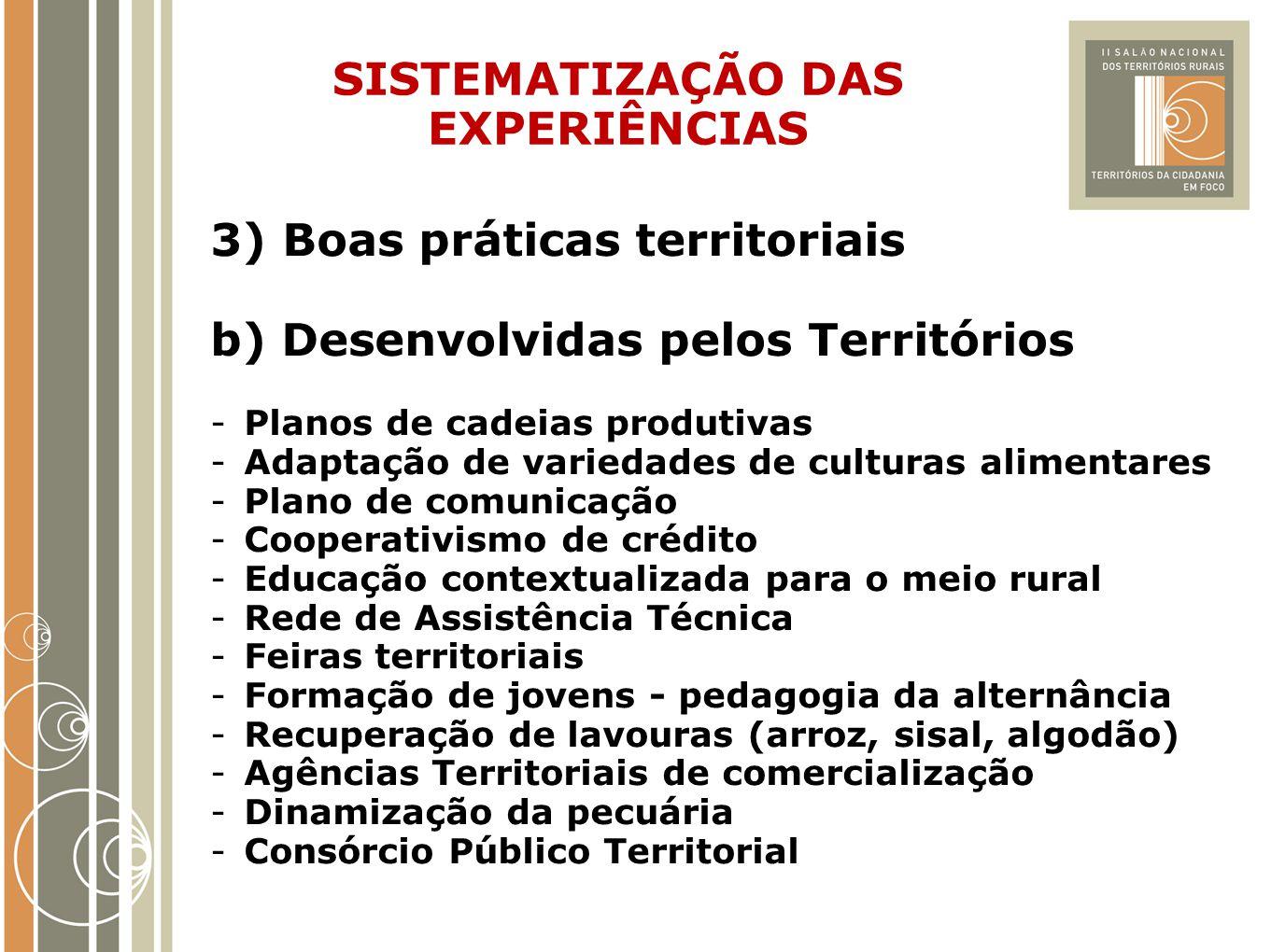 SISTEMATIZAÇÃO DAS EXPERIÊNCIAS 3) Boas práticas territoriais b) Desenvolvidas pelos Territórios -Planos de cadeias produtivas -Adaptação de variedade