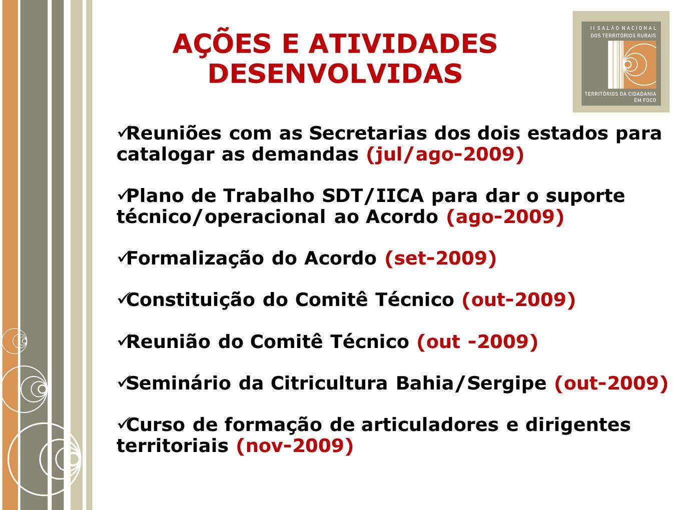 AÇÕES E ATIVIDADES DESENVOLVIDAS Reuniões com as Secretarias dos dois estados para catalogar as demandas (jul/ago-2009) Plano de Trabalho SDT/IICA par