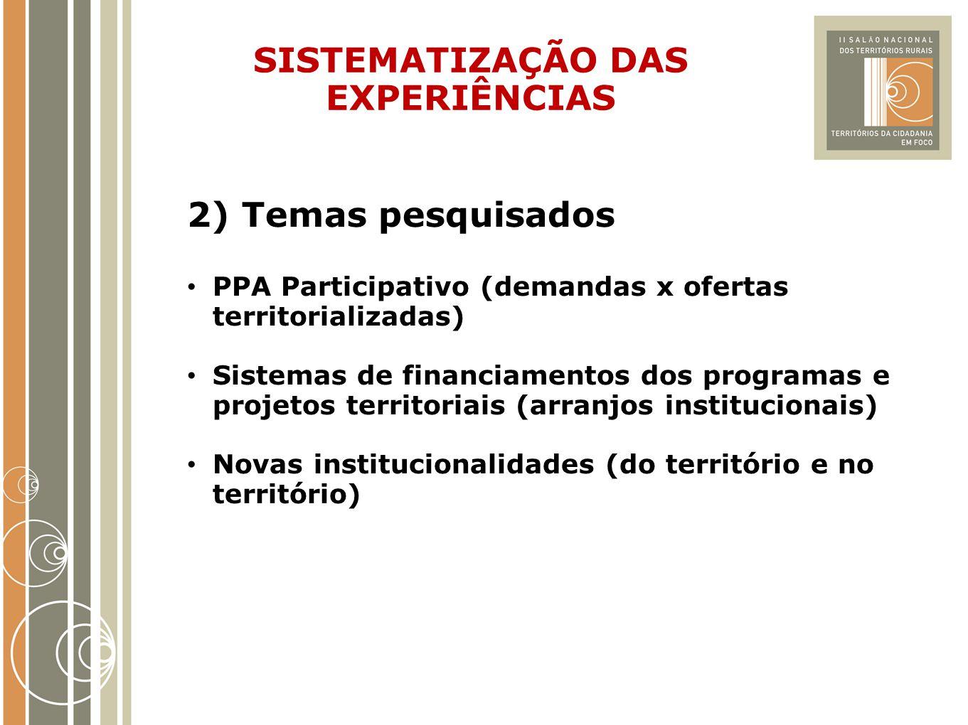 SISTEMATIZAÇÃO DAS EXPERIÊNCIAS 2) Temas pesquisados PPA Participativo (demandas x ofertas territorializadas) Sistemas de financiamentos dos programas
