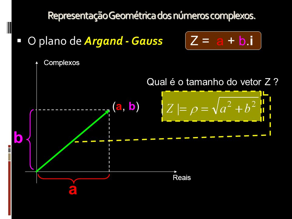 Representação Geométrica dos números complexos. OO plano de Argand - Gauss Reais Complexos Z = a + b.i a b (a, b) Qual é o tamanho do vetor Z ?