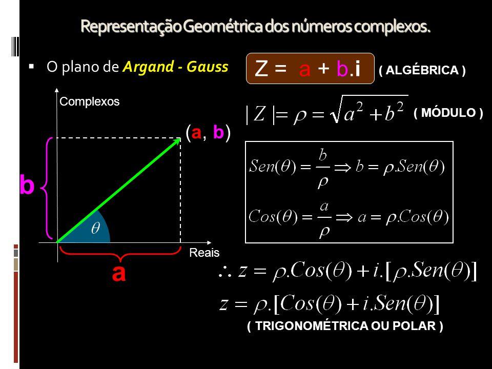 Representação Geométrica dos números complexos. OO plano de Argand - Gauss Reais Complexos Z = a + b.i a b (a, b) ( MÓDULO ) ( ALGÉBRICA ) ( TRIGONO