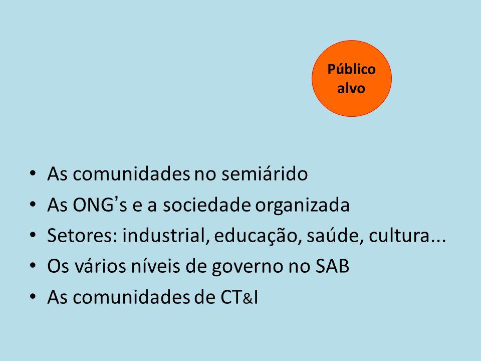 As comunidades no semiárido As ONG's e a sociedade organizada Setores: industrial, educação, saúde, cultura... Os vários níveis de governo no SAB As c