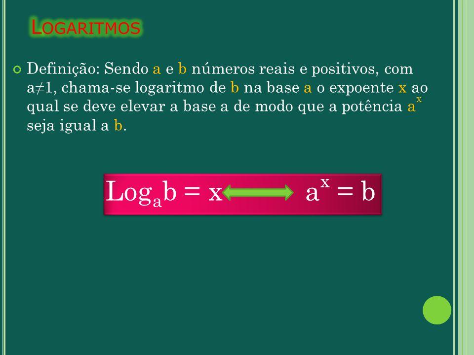 Definição: Sendo a e b números reais e positivos, com a≠1, chama-se logaritmo de b na base a o expoente x ao qual se deve elevar a base a de modo que