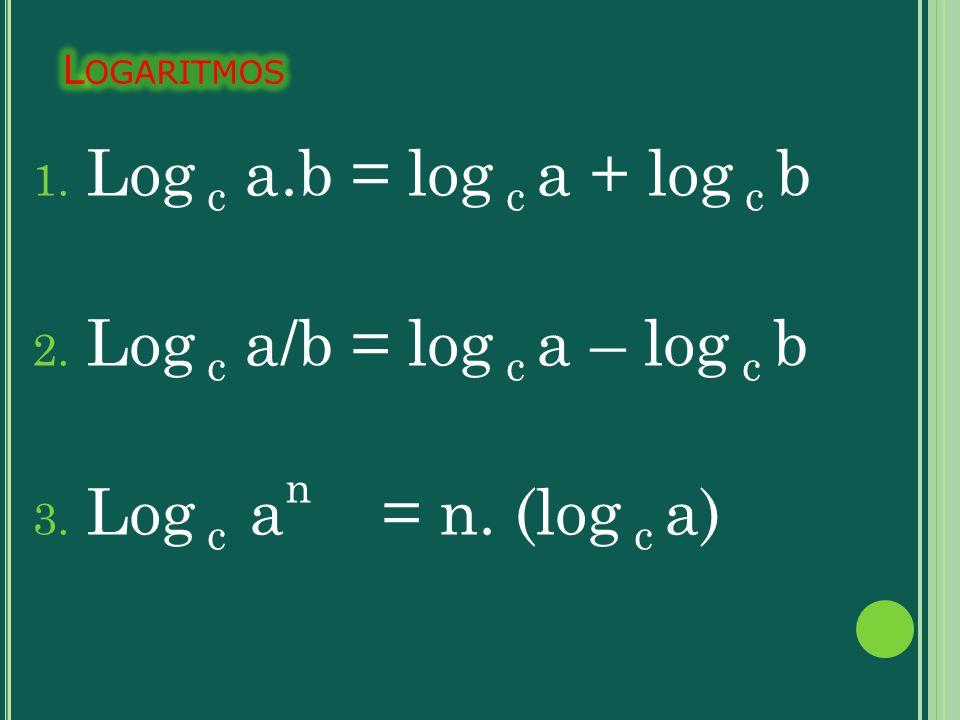 1. Log c a.b = log c a + log c b 2. Log c a/b = log c a – log c b 3. Log c a n = n. (log c a)