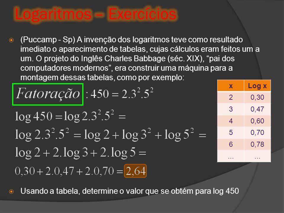  (Puccamp - Sp) A invenção dos logaritmos teve como resultado imediato o aparecimento de tabelas, cujas cálculos eram feitos um a um. O projeto do In