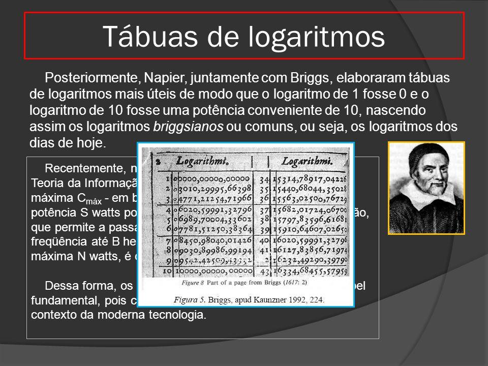 Tábuas de logaritmos Posteriormente, Napier, juntamente com Briggs, elaboraram tábuas de logaritmos mais úteis de modo que o logaritmo de 1 fosse 0 e