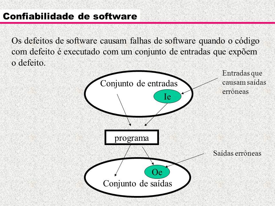 Confiabilidade de software Os defeitos de software causam falhas de software quando o código com defeito é executado com um conjunto de entradas que e