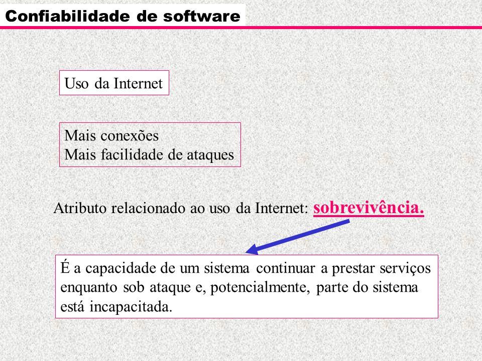 Confiabilidade de software Uso da Internet Mais conexões Mais facilidade de ataques Atributo relacionado ao uso da Internet: sobrevivência. É a capaci