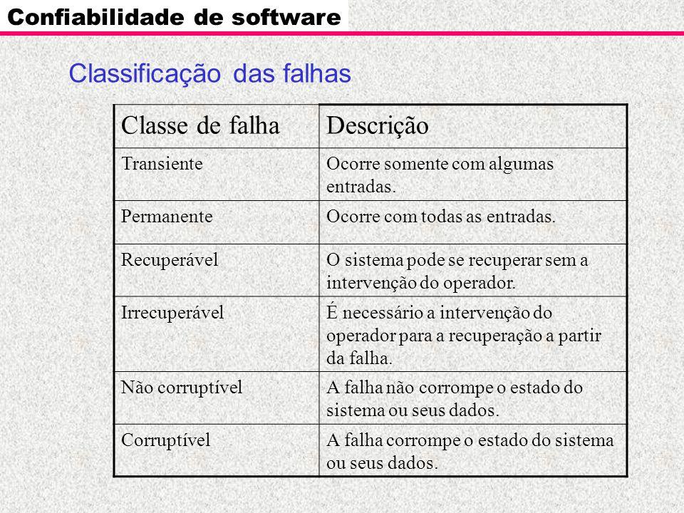 Confiabilidade de software Classificação das falhas Classe de falhaDescrição TransienteOcorre somente com algumas entradas. PermanenteOcorre com todas