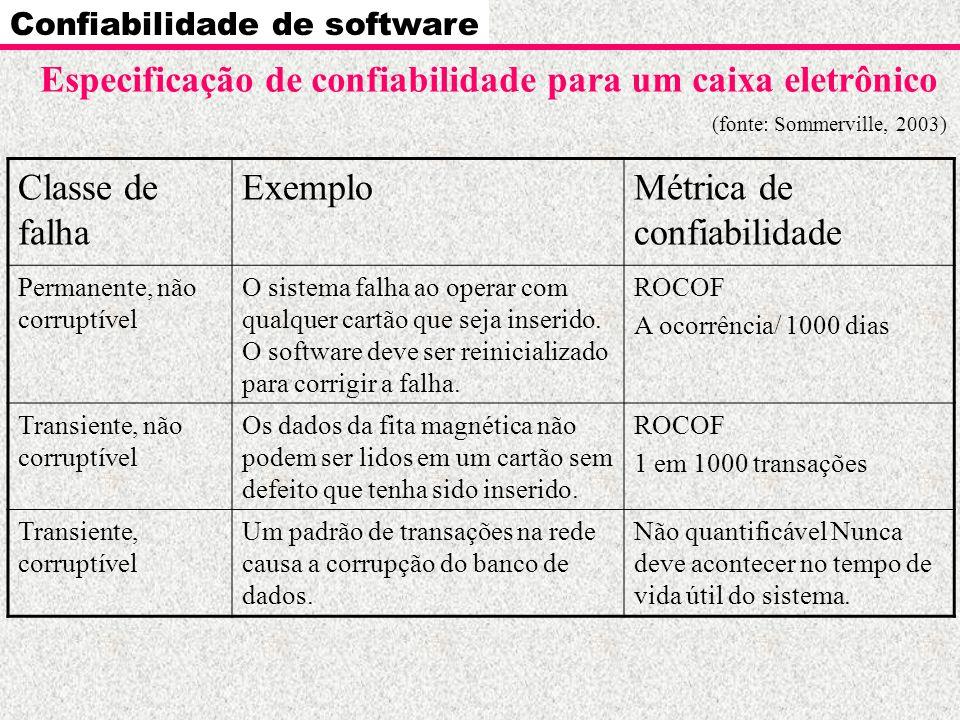 Confiabilidade de software Especificação de confiabilidade para um caixa eletrônico (fonte: Sommerville, 2003) Classe de falha ExemploMétrica de confi