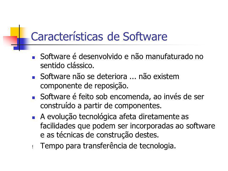 Características de Software Software é desenvolvido e não manufaturado no sentido clássico. Software não se deteriora... não existem componente de rep