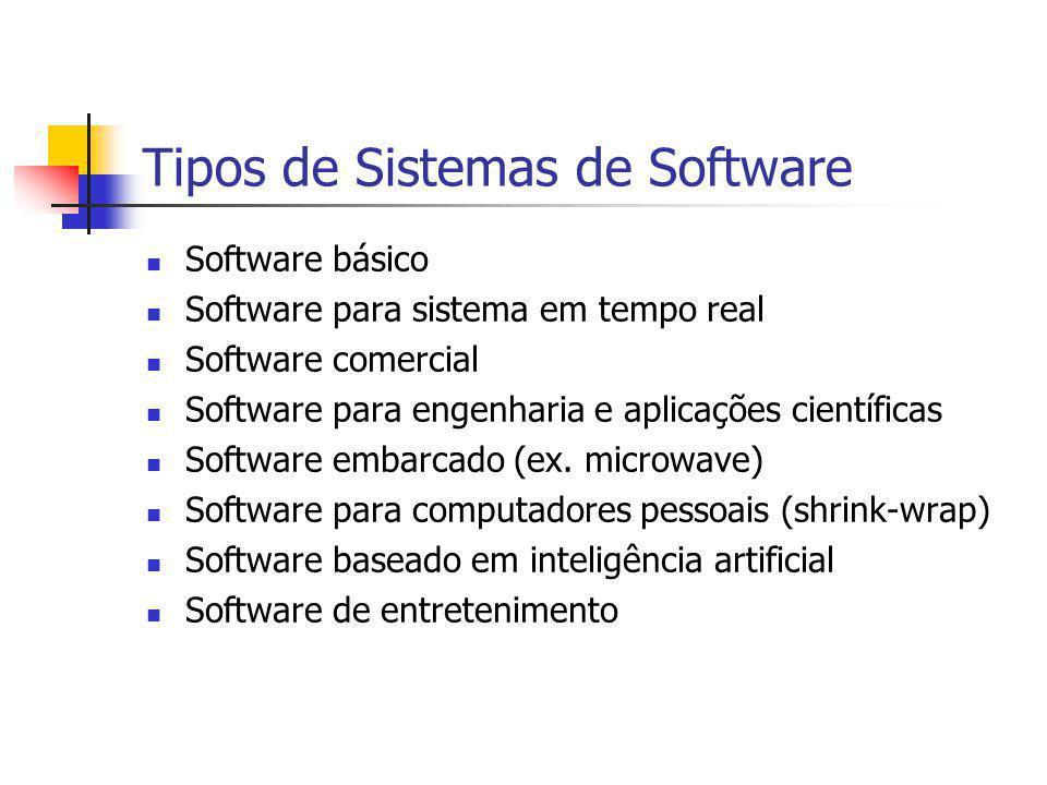 Tipos de Sistemas de Software Software básico Software para sistema em tempo real Software comercial Software para engenharia e aplicações científicas