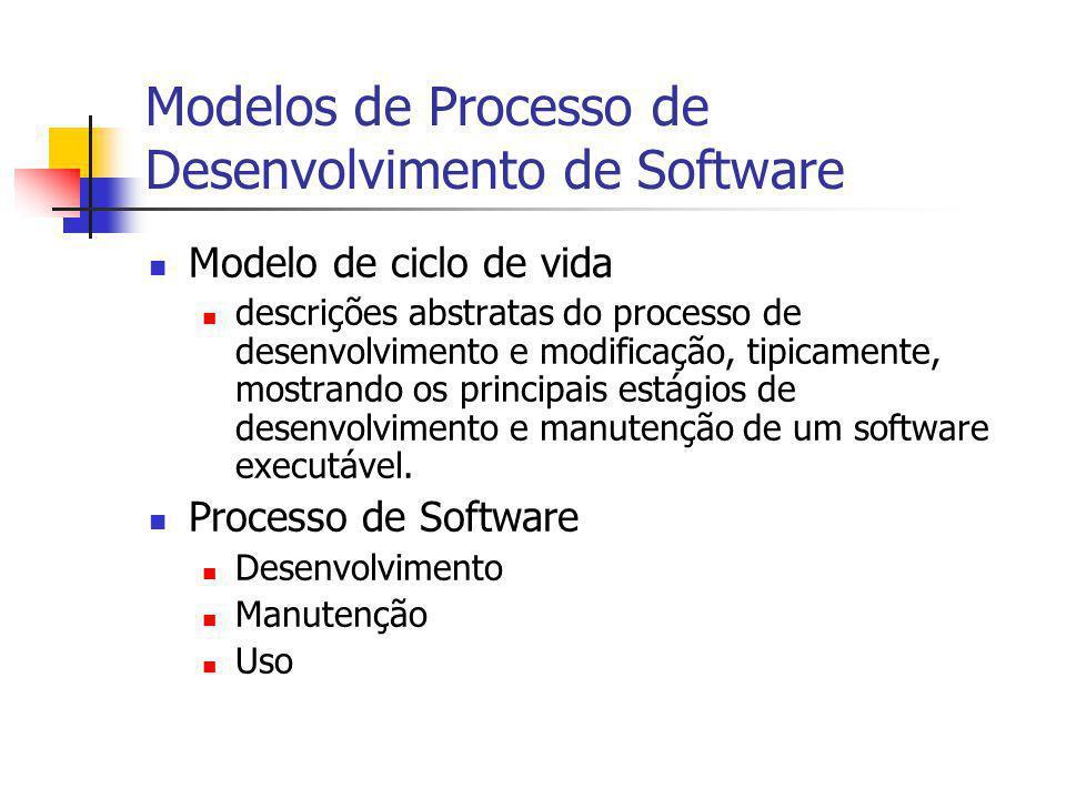 Modelos de Processo de Desenvolvimento de Software Modelo de ciclo de vida descrições abstratas do processo de desenvolvimento e modificação, tipicame
