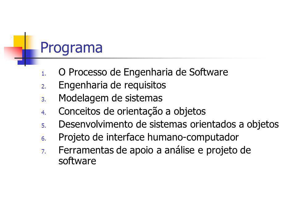 Programa 1. O Processo de Engenharia de Software 2. Engenharia de requisitos 3. Modelagem de sistemas 4. Conceitos de orientação a objetos 5. Desenvol