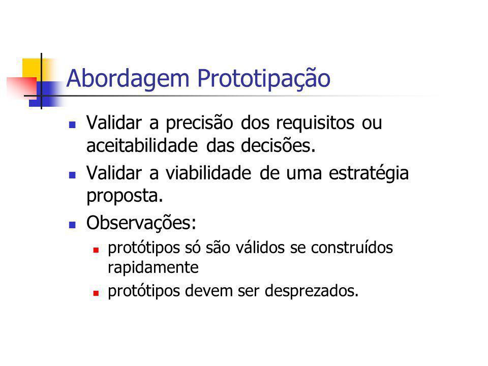 Abordagem Prototipação Validar a precisão dos requisitos ou aceitabilidade das decisões. Validar a viabilidade de uma estratégia proposta. Observações