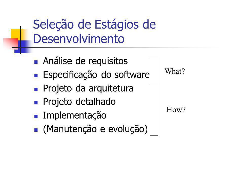 Seleção de Estágios de Desenvolvimento Análise de requisitos Especificação do software Projeto da arquitetura Projeto detalhado Implementação (Manuten