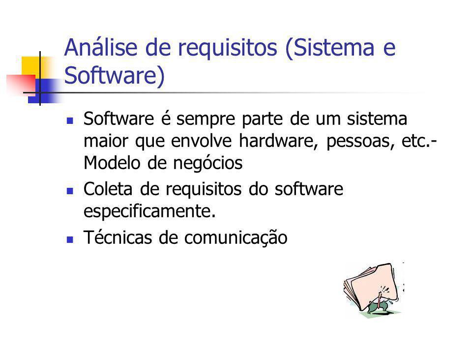 Análise de requisitos (Sistema e Software) Software é sempre parte de um sistema maior que envolve hardware, pessoas, etc.- Modelo de negócios Coleta