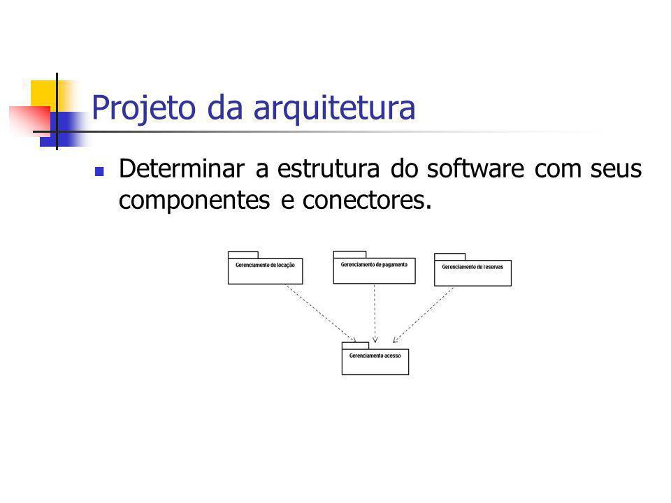Projeto da arquitetura Determinar a estrutura do software com seus componentes e conectores.