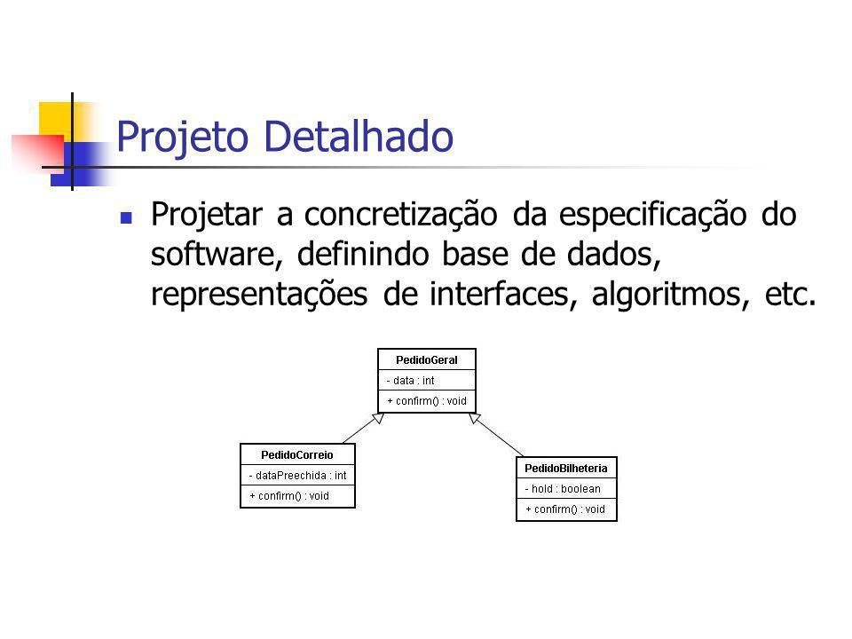 Projeto Detalhado Projetar a concretização da especificação do software, definindo base de dados, representações de interfaces, algoritmos, etc.