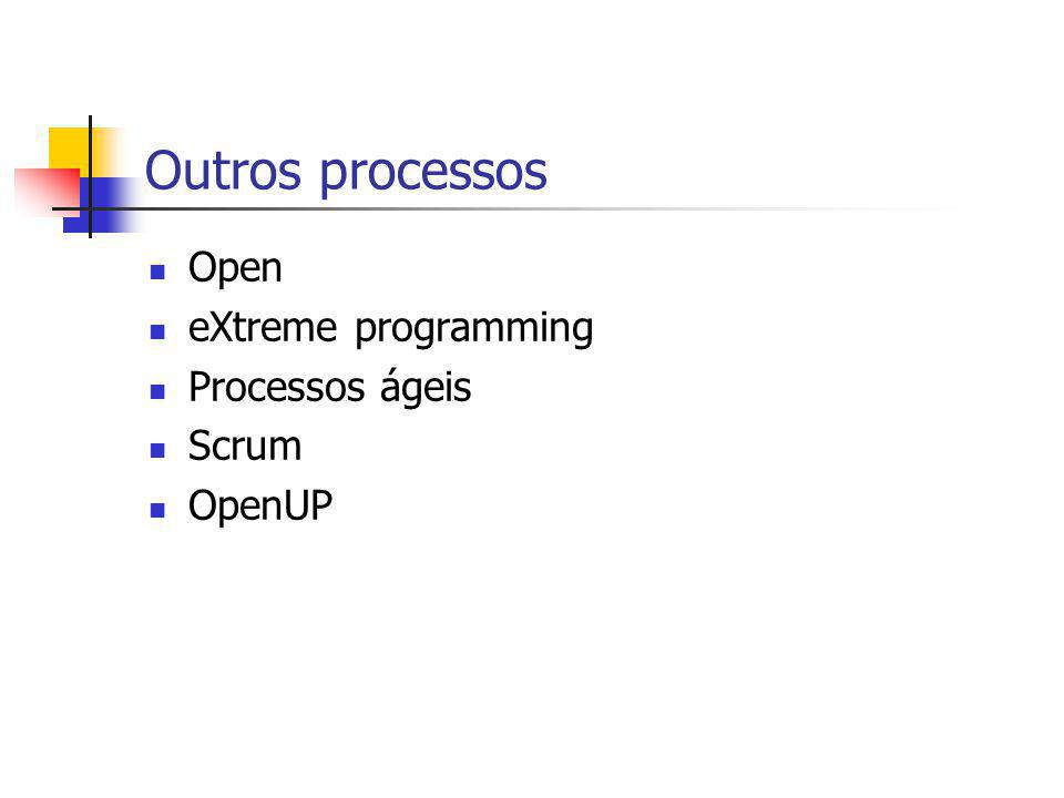 Outros processos Open eXtreme programming Processos ágeis Scrum OpenUP