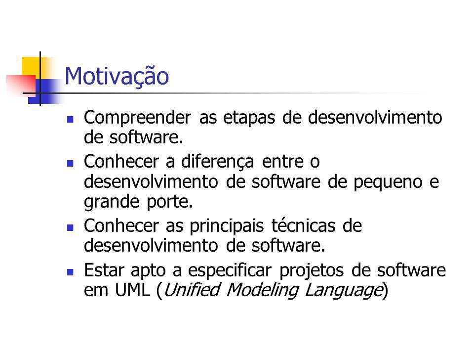 Motivação Compreender as etapas de desenvolvimento de software. Conhecer a diferença entre o desenvolvimento de software de pequeno e grande porte. Co
