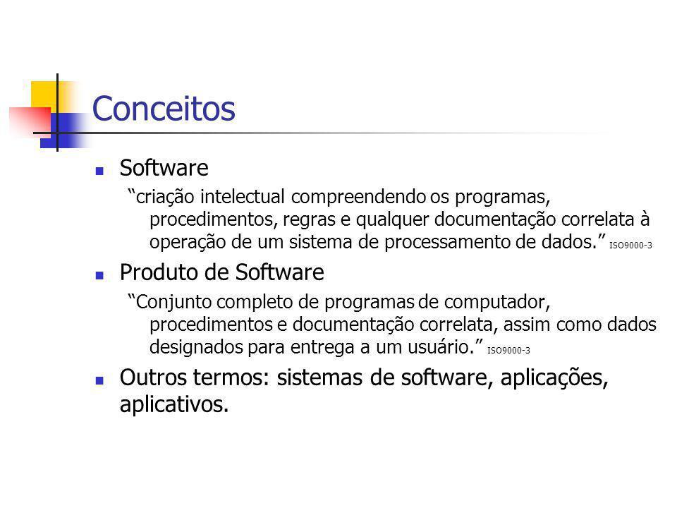 """Conceitos Software """"criação intelectual compreendendo os programas, procedimentos, regras e qualquer documentação correlata à operação de um sistema d"""