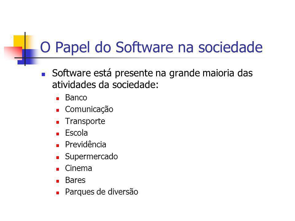 O Papel do Software na sociedade Software está presente na grande maioria das atividades da sociedade: Banco Comunicação Transporte Escola Previdência