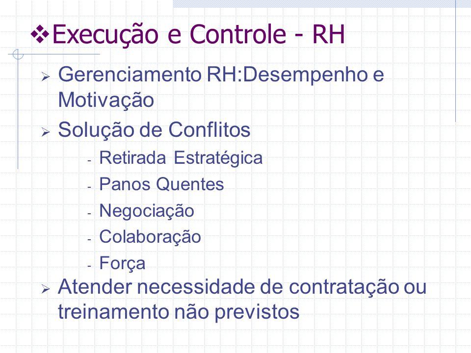  Execução e Controle - RH  Gerenciamento RH:Desempenho e Motivação  Solução de Conflitos - Retirada Estratégica - Panos Quentes - Negociação - Cola