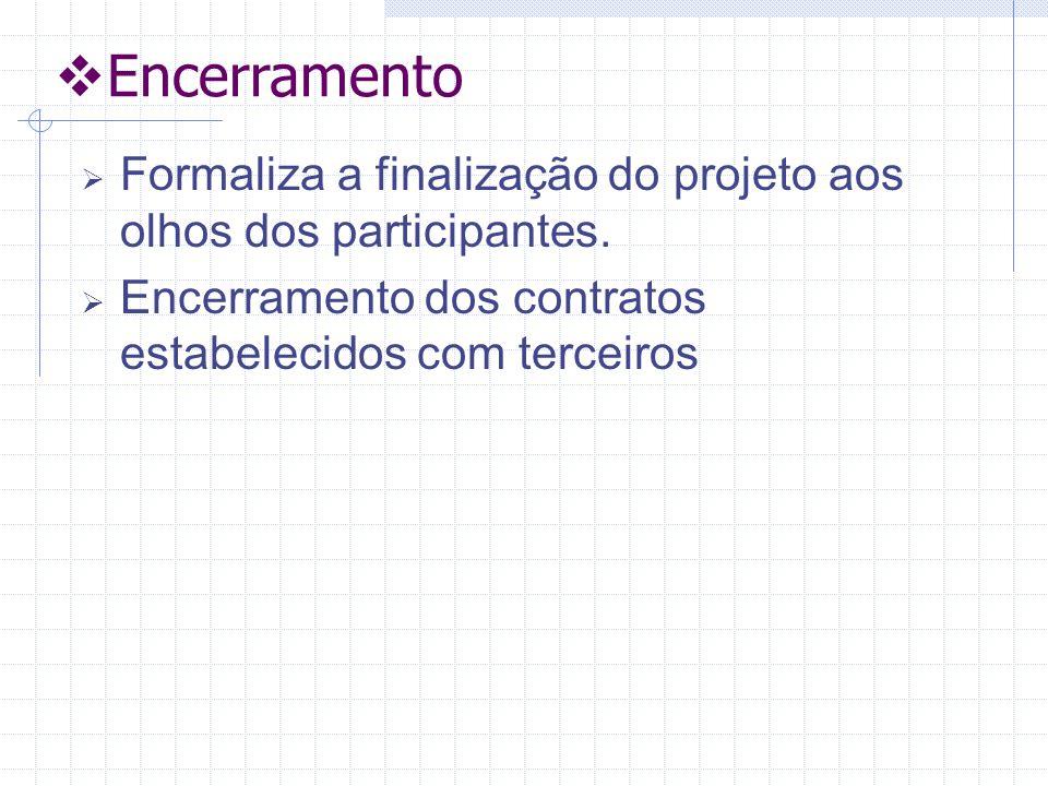  Encerramento  Formaliza a finalização do projeto aos olhos dos participantes.  Encerramento dos contratos estabelecidos com terceiros