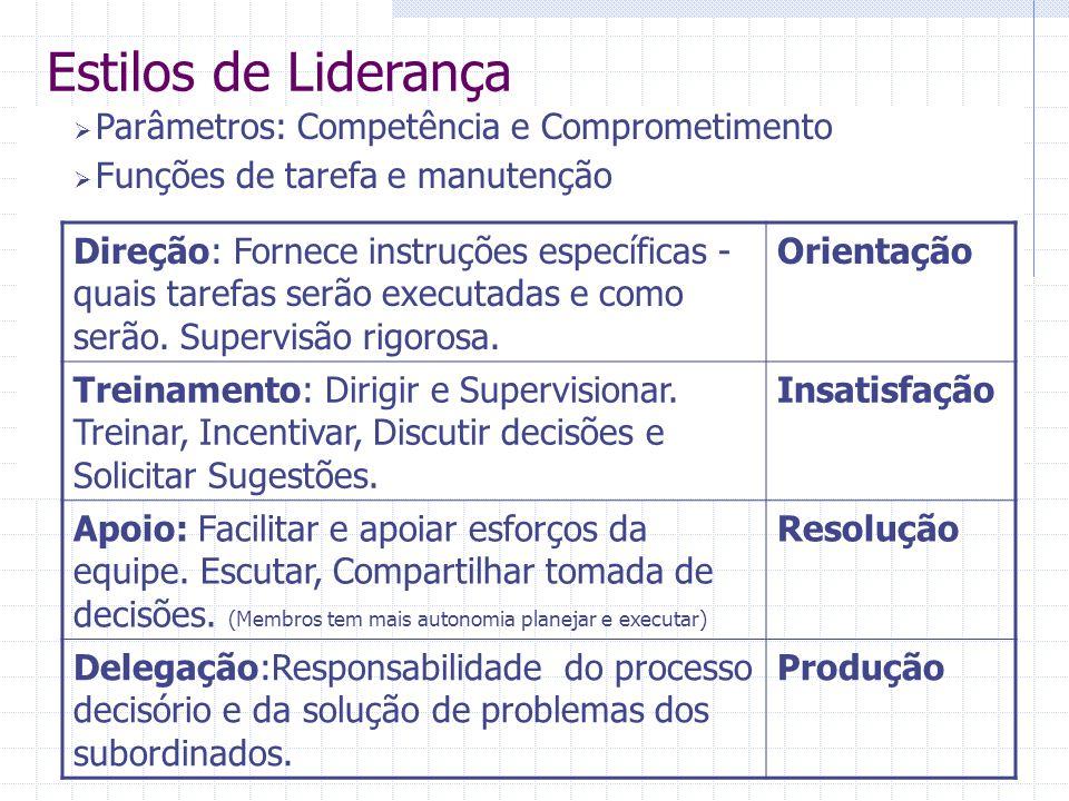 Estilos de Liderança  Parâmetros: Competência e Comprometimento  Funções de tarefa e manutenção Direção: Fornece instruções específicas - quais tare