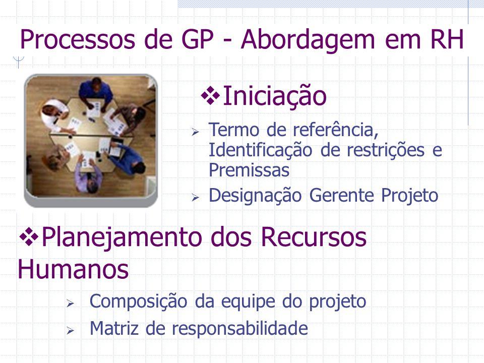  Planejamento dos Recursos Humanos  Composição da equipe do projeto  Matriz de responsabilidade  Iniciação  Termo de referência, Identificação de