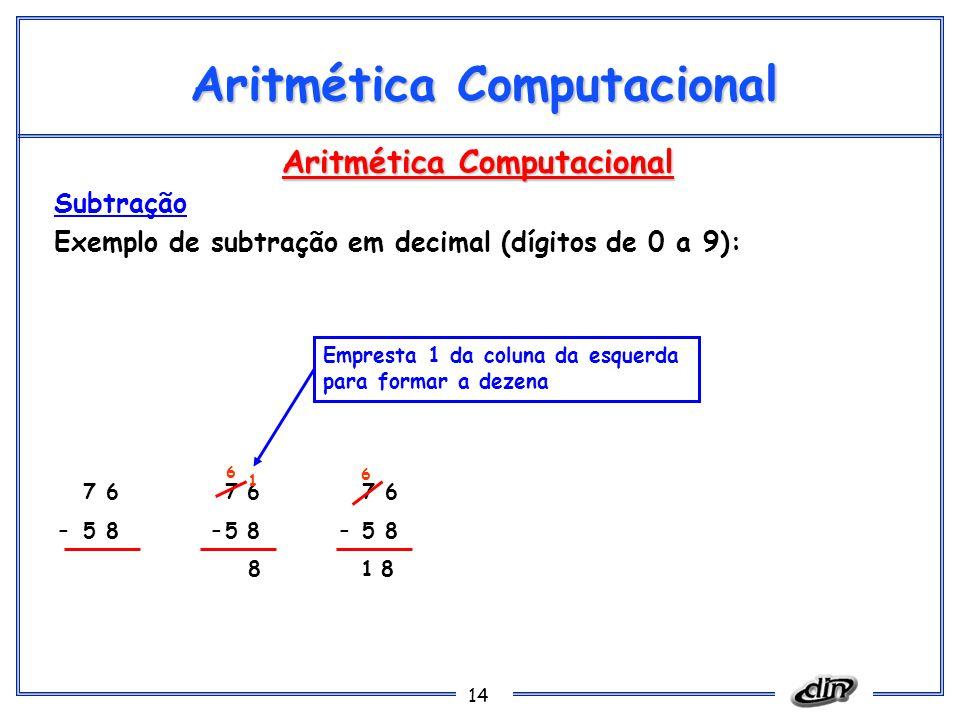 14 Aritmética Computacional Subtração Exemplo de subtração em decimal (dígitos de 0 a 9): Empresta 1 da coluna da esquerda para formar a dezena 7 6 5 8 - 7 6 5 8 - 1 6 8 7 6 5 8 8 - 6 1