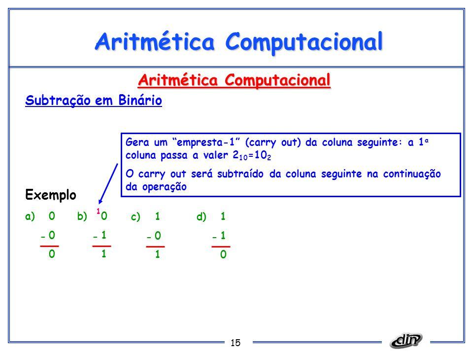 """15 Aritmética Computacional Subtração em Binário Exemplo a)0 0 - b)0 1 - c)1 0 1 - d)1 1 0 - Gera um """"empresta-1"""" (carry out) da coluna seguinte: a 1"""