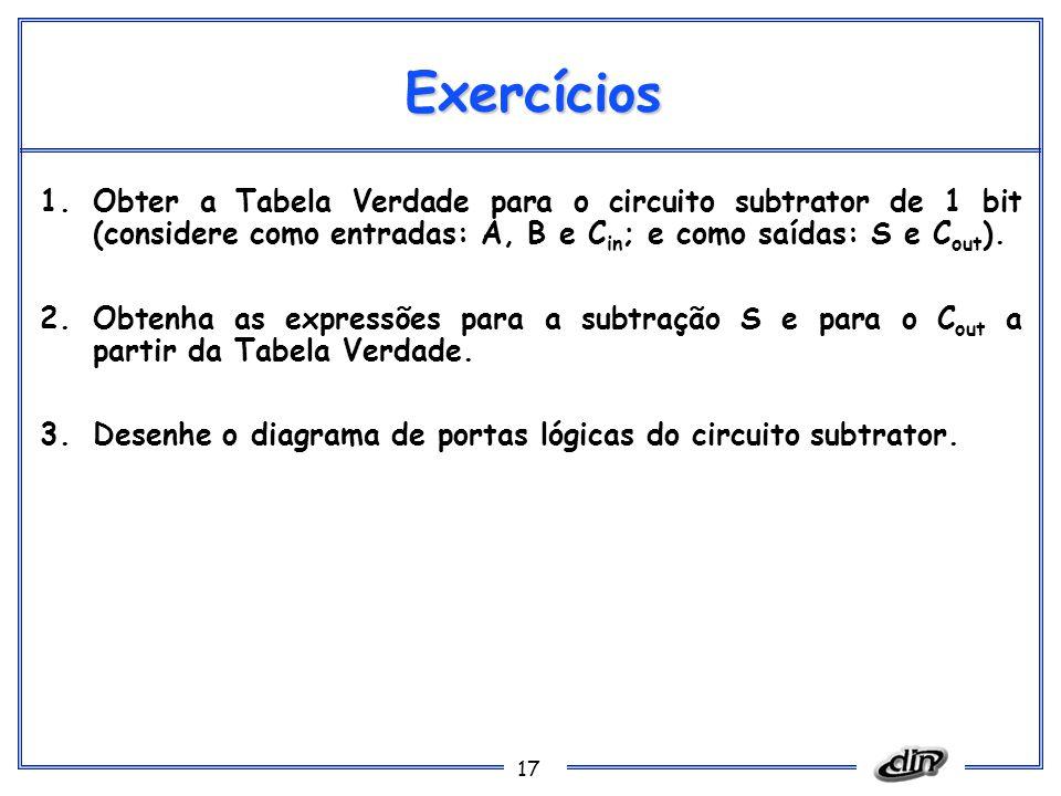 17 Exercícios 1.Obter a Tabela Verdade para o circuito subtrator de 1 bit (considere como entradas: A, B e C in ; e como saídas: S e C out ). 2.Obtenh
