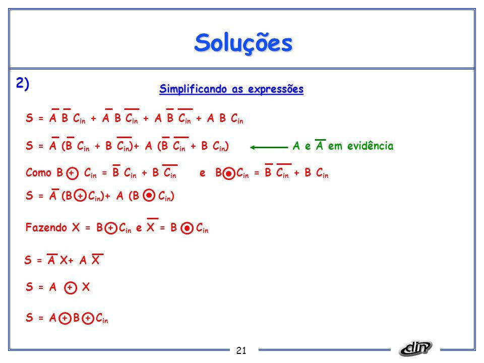 21 Soluções S = A B C in + A B C in + A B C in + A B C in Simplificando as expressões S = A (B C in + B C in )+ A (B C in + B C in ) Fazendo X = B + C