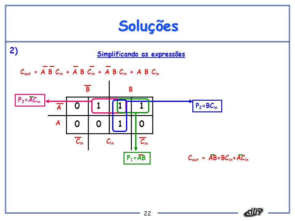 22 Soluções C out = A B C in + A B C in + A B C in + A B C in Simplificando as expressões 0111 0010 B A A B C in P 2 =BC in P 3 =AC in P 1 =AB 2) C ou