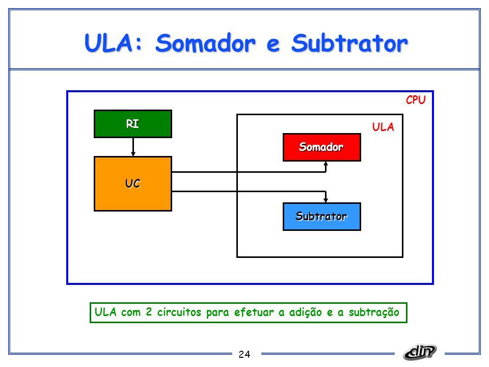 24 ULA: Somador e Subtrator RI UC Somador Subtrator ULA CPU ULA com 2 circuitos para efetuar a adição e a subtração