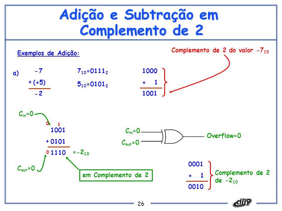 26 Adição e Subtração em Complemento de 2 Exemplos de Adição: a) 7 (+5) 2 7 10 =0111 2 1000 + 1 1001 Complemento de 2 do valor -7 10 1001 0101 1110 =-