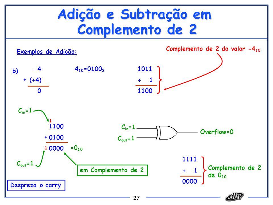 27 Adição e Subtração em Complemento de 2 Exemplos de Adição: b) 4 (+4) 0 4 10 =0100 2 1011 + 1 1100 Complemento de 2 do valor -4 10 1100 0100 0000 =0