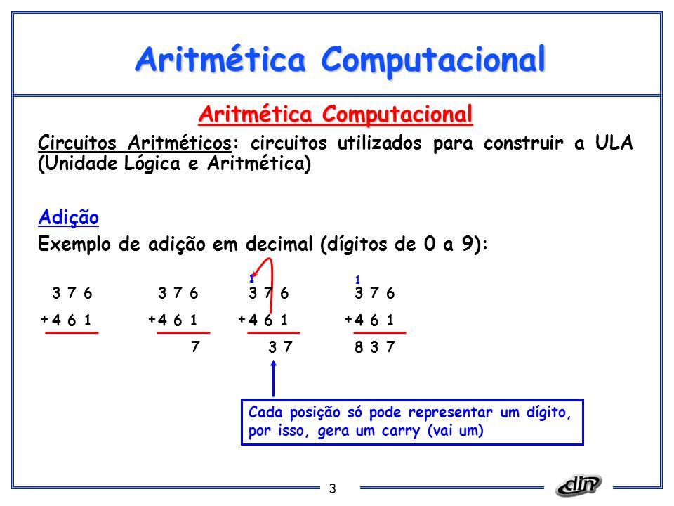 3 Circuitos Aritméticos: circuitos utilizados para construir a ULA (Unidade Lógica e Aritmética) Adição Exemplo de adição em decimal (dígitos de 0 a 9): Cada posição só pode representar um dígito, por isso, gera um carry (vai um) 3 7 6 4 6 1 + 3 7 6 4 6 1 7 + 1 3 7 6 4 6 1 3 7 + 3 7 6 4 6 1 8 3 7 1 +