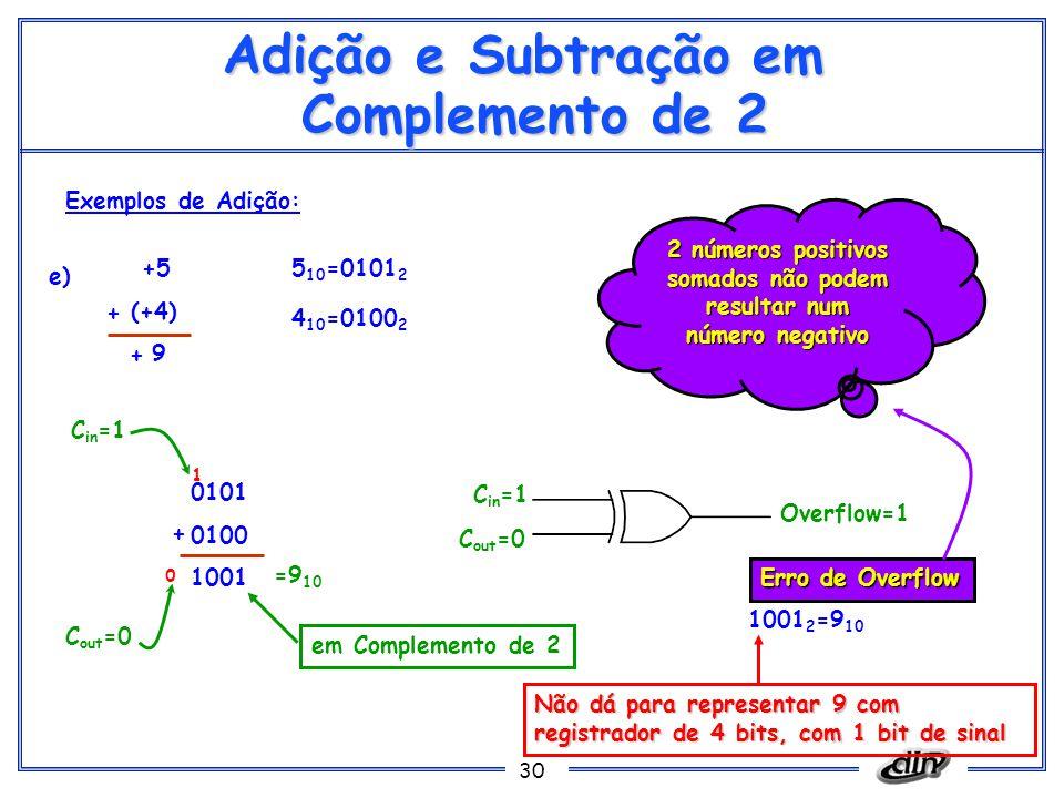30 Adição e Subtração em Complemento de 2 Exemplos de Adição: e) +5 (+4) 9 5 10 =0101 2 0101 0100 1001 =9 10 1 + C out =0 C in =1 C out =0 Overflow=1
