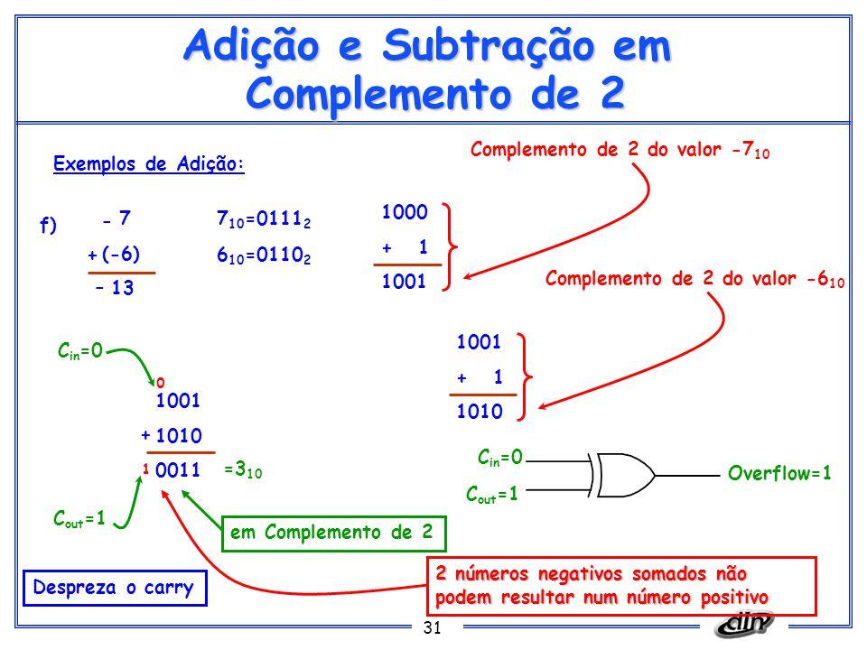 31 Adição e Subtração em Complemento de 2 Exemplos de Adição: f) 7 (-6) 13 7 10 =0111 2 1000 + 1 1001 Complemento de 2 do valor -7 10 1001 1010 0011 =3 10 0 + C out =1 C in =0 C out =1 Overflow=1 em Complemento de 2 - 1 Despreza o carry - 6 10 =0110 2 1001 + 1 1010 Complemento de 2 do valor -6 10 2 números negativos somados não podem resultar num número positivo +