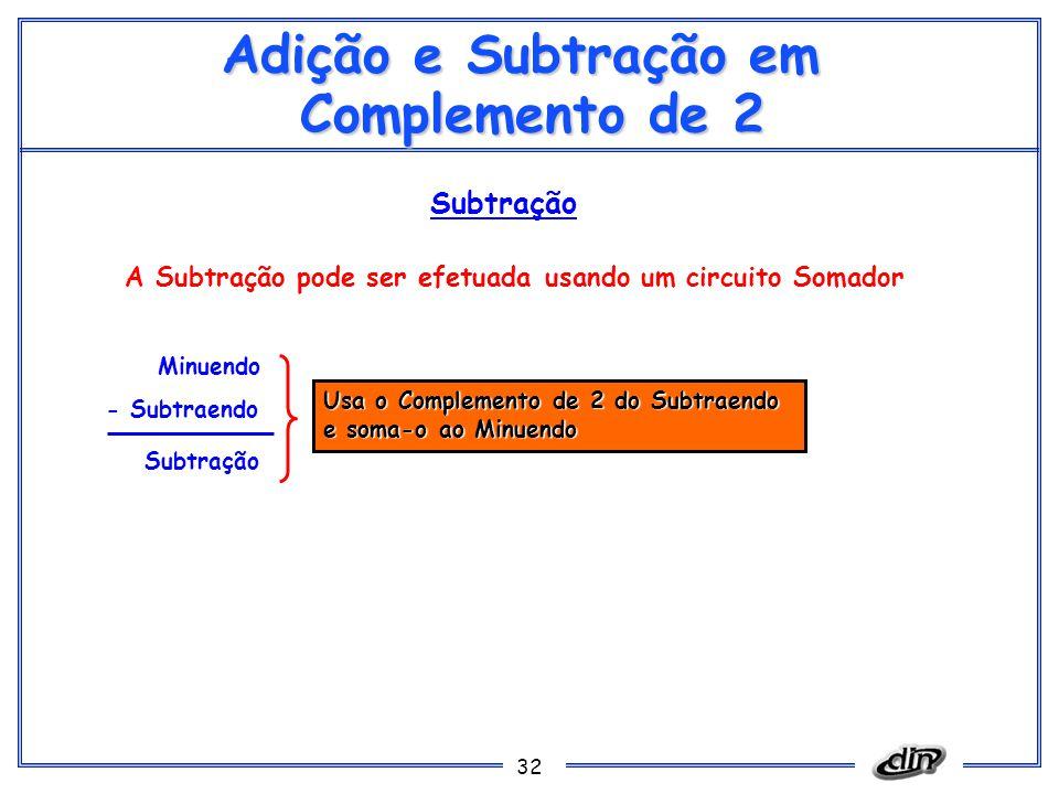 32 Adição e Subtração em Complemento de 2 Subtração A Subtração pode ser efetuada usando um circuito Somador Minuendo - Subtraendo Subtração Usa o Complemento de 2 do Subtraendo e soma-o ao Minuendo