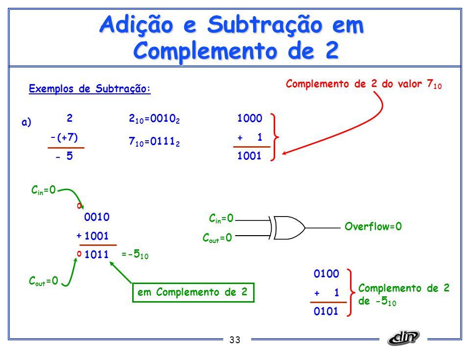 33 2 10 =0010 2 Adição e Subtração em Complemento de 2 Exemplos de Subtração: a) 2 (+7) 5 7 10 =0111 2 1000 + 1 1001 Complemento de 2 do valor 7 10 0010 1001 1011 =-5 10 + C out =0 C in =0 C out =0 Overflow=0 em Complemento de 2 0100 + 1 0101 Complemento de 2 de -5 10 - 0 0 -
