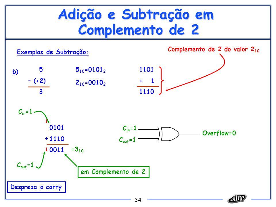34 Adição e Subtração em Complemento de 2 Exemplos de Subtração: b) 5 (+2) 3 5 10 =0101 2 1101 + 1 1110 Complemento de 2 do valor 2 10 0101 1110 0011 =3 10 2 10 =0010 2 + C out =1 C in =1 C out =1 Overflow=0 em Complemento de 2 1 1 - Despreza o carry