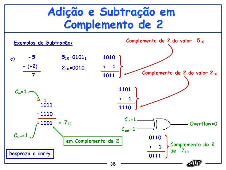 35 1101 + 1 1110 Complemento de 2 do valor 2 10 Adição e Subtração em Complemento de 2 Exemplos de Subtração: c) 5 (+2) 7 5 10 =0101 2 1010 + 1 1011 Complemento de 2 do valor -5 10 1011 1110 1001 =-7 10 2 10 =0010 2 + C out =1 C in =1 C out =1 Overflow=0 em Complemento de 2 1 1 - Despreza o carry - - 1 0110 + 1 0111 Complemento de 2 de -7 10