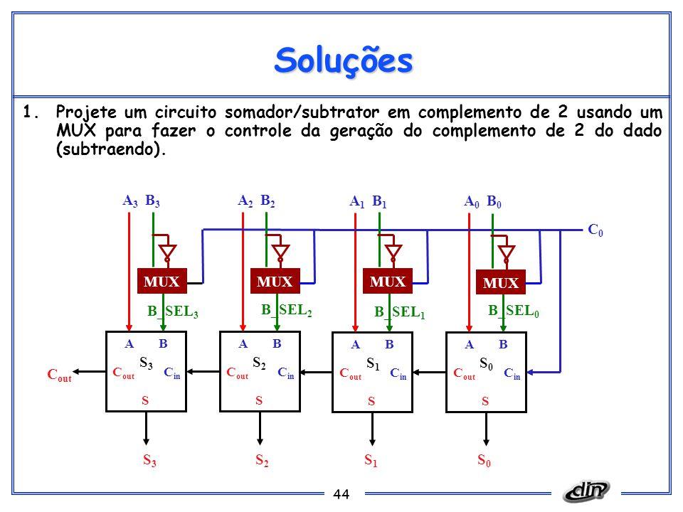 44 Soluções 1.Projete um circuito somador/subtrator em complemento de 2 usando um MUX para fazer o controle da geração do complemento de 2 do dado (subtraendo).