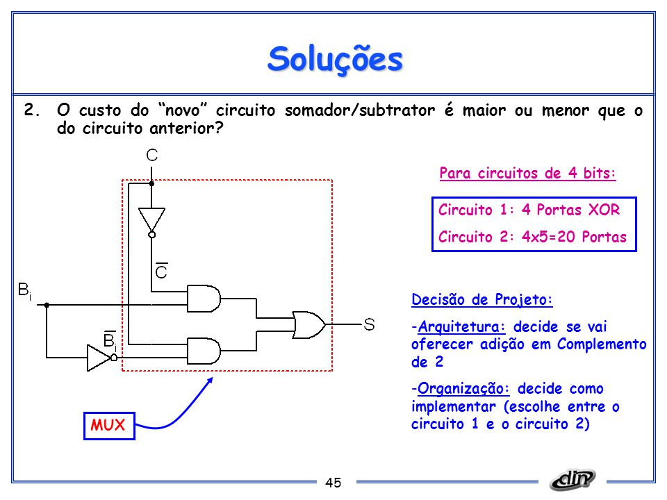 "45 Soluções 2.O custo do ""novo"" circuito somador/subtrator é maior ou menor que o do circuito anterior? Para circuitos de 4 bits: Circuito 1: 4 Portas"